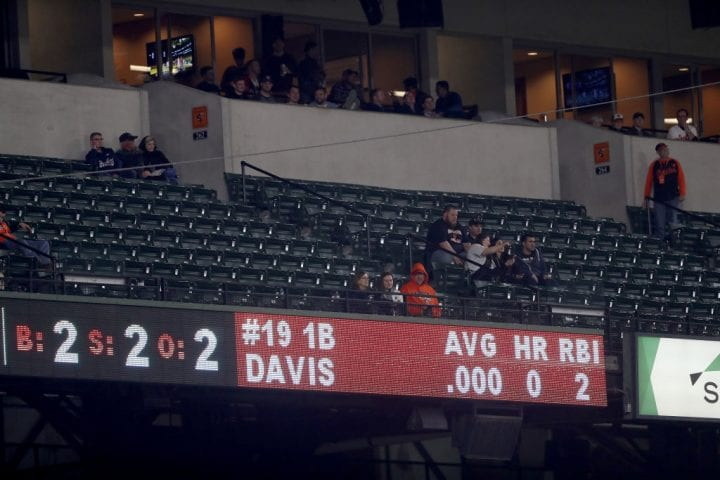 BALTIMORE, MARYLAND - APRIL 06: The batting average of Chris Davis #19 of the Baltimore Orioles #19 is shown on the scoreboard during the Orioles and New York Yankees game at Oriole Park at Camden Yards on April 06, 2019 in Baltimore, Maryland. (Photo by Rob Carr/Getty Images)