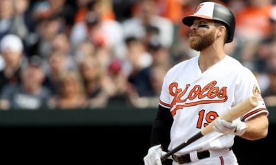 BALTIMORE, MARYLAND - APRIL 07: Chris Davis #19 of the Baltimore Orioles looks on after striking out in the seventh inning against the New York Yankees at Oriole Park at Camden Yards on April 07, 2019 in Baltimore, Maryland. (Photo by Rob Carr/Getty Images)